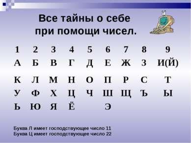 Все тайны о себе при помощи чисел. Буква Л имеет господствующее число 11 Букв...