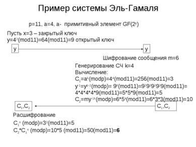 Пример системы Эль-Гамаля p=11, a=4, a- примитивный элемент GF(2p) Пусть x=3 ...