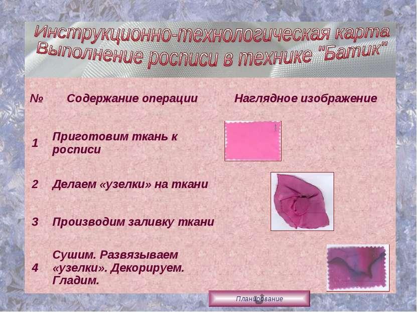 Планирование № Содержание операции Наглядное изображение 1 Приготовим ткань к...