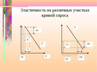 Эластичность на различных участках кривой спроса