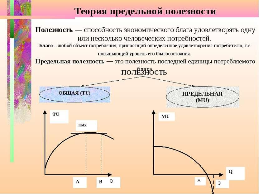 Теория предельной полезности Полезность — способность экономического блага уд...