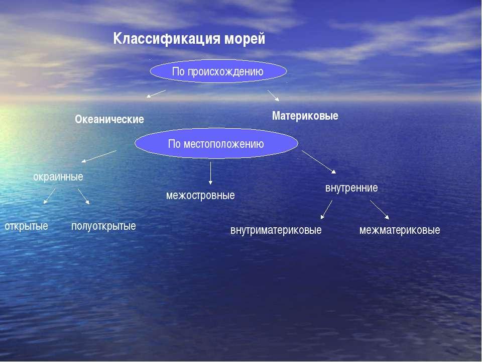Классификация морей По происхождению Океанические Материковые По местоположен...