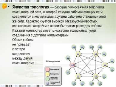 По функциональному назначению: Сети хранения данных Серверные фермы Сети упра...