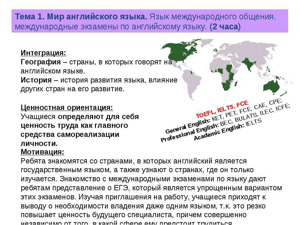 Тема 1. Мир английского языка. Язык международного общения, международные экз...