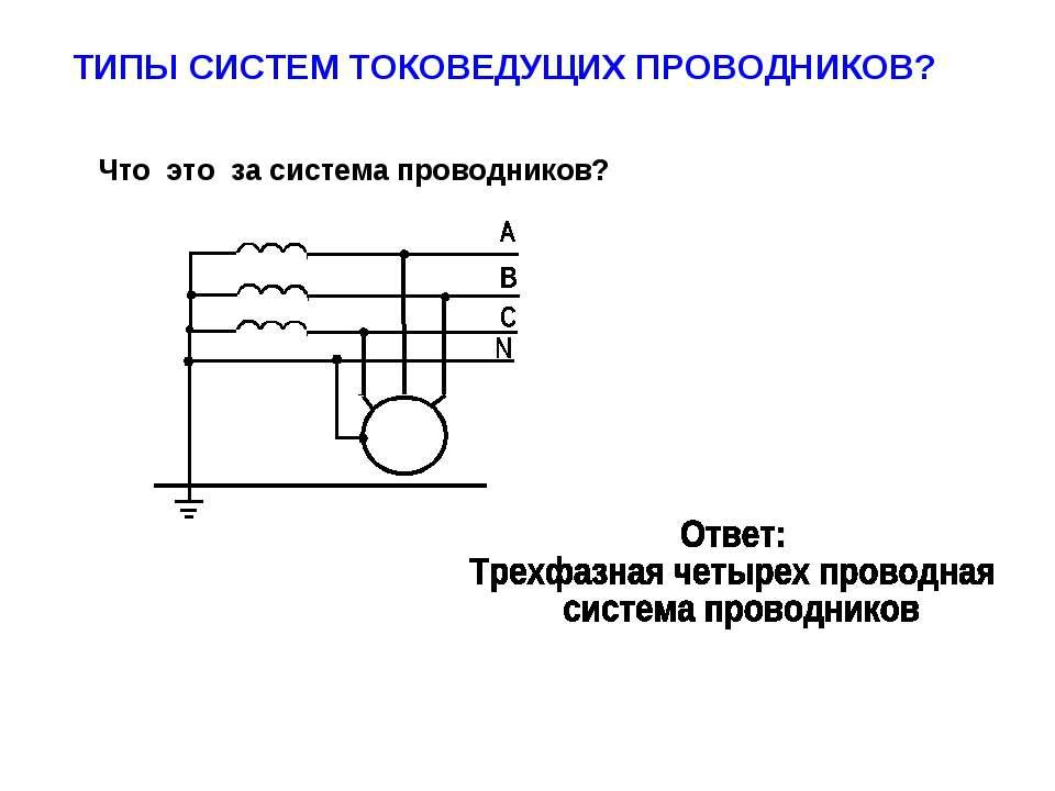 ТИПЫ СИСТЕМ ТОКОВЕДУЩИХ ПРОВОДНИКОВ? Что это за система проводников?