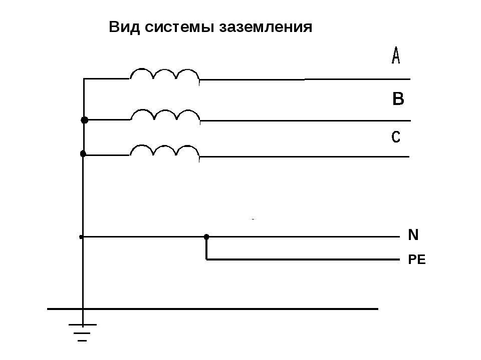 N PE Вид системы заземления
