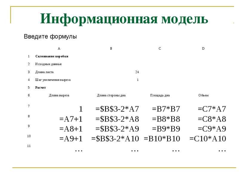 Информационная модель Введите формулы А В С D 1 Склеивание коробки 2 Исходные...