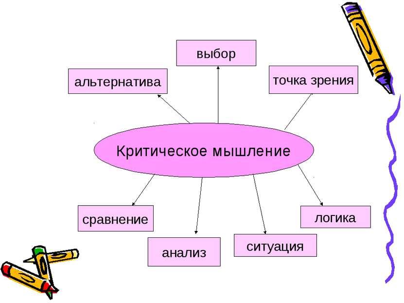 Критическое мышление сравнение анализ ситуация логика альтернатива выбор точк...