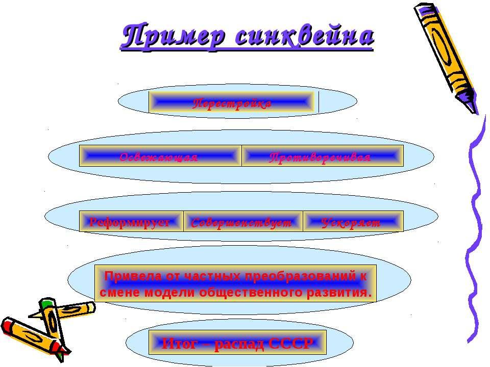 Пример синквейна Противоречивая Освежающая Ускоряет Совершенствует Реформируе...
