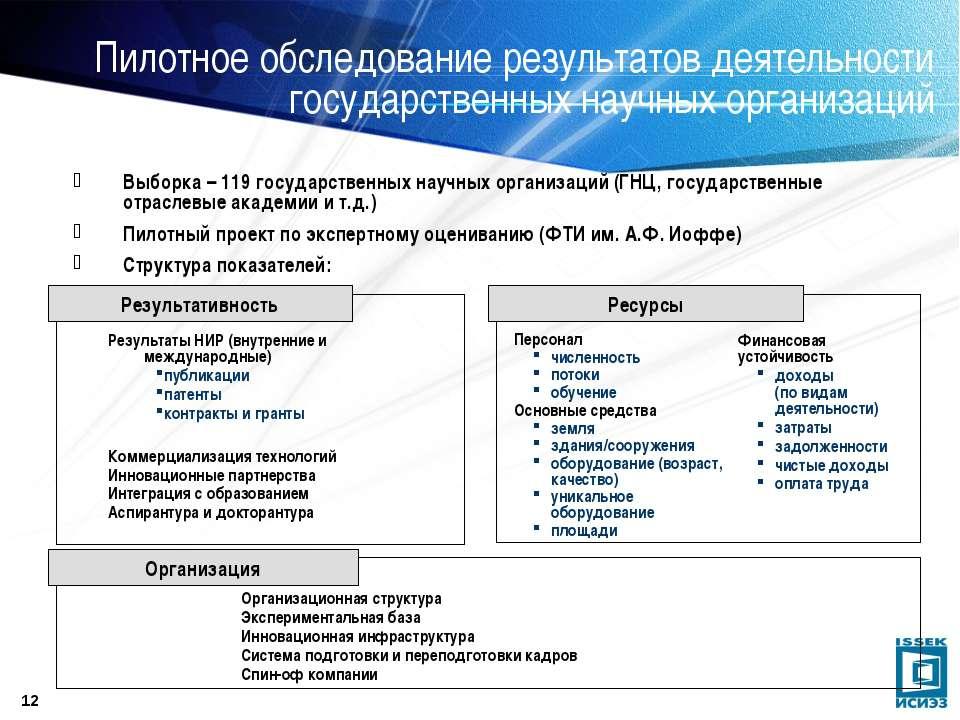 * Пилотное обследование результатов деятельности государственных научных орга...