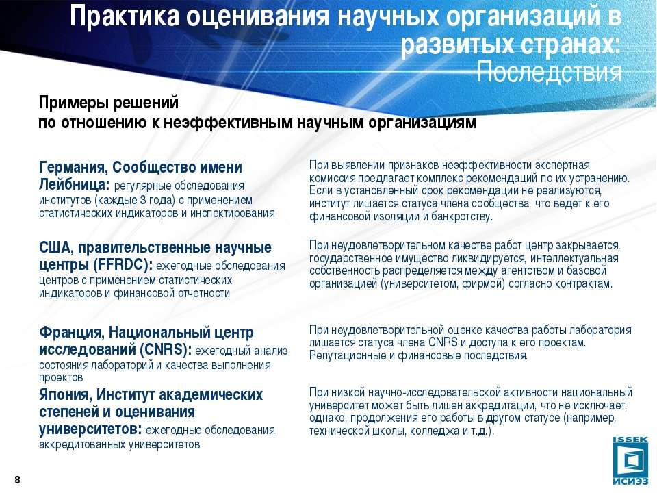 * Практика оценивания научных организаций в развитых странах: Последствия При...