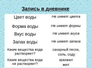 Запись в дневнике Цвет воды Не имеет цвета Форма воды Не имеет формы Вкус вод...
