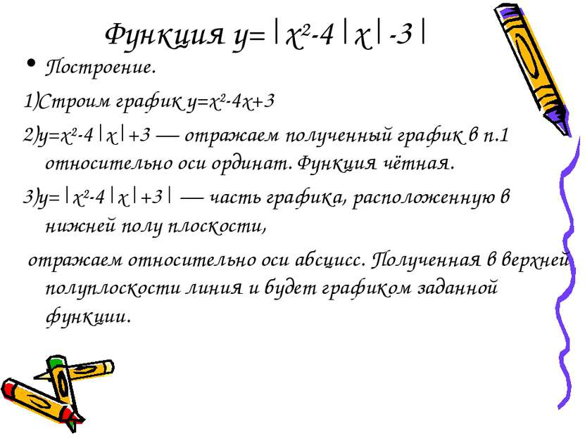 Функция y=|x²-4|x|-3| Построение. 1)Строим график y=x²-4x+3 2)y=x²-4|x|+3 — о...