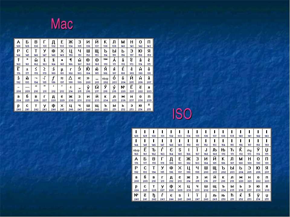 Mac ISO