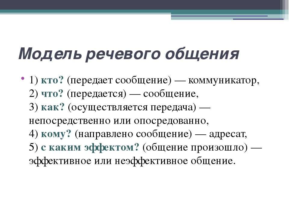 Модель речевого общения 1) кто? (передает сообщение) — коммуникатор, 2) что? ...