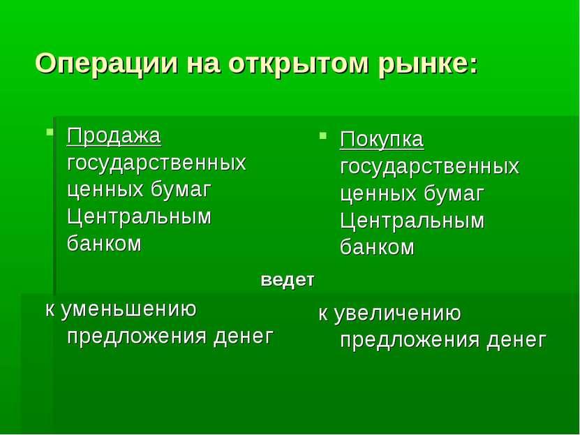 Операции на открытом рынке: Продажа государственных ценных бумаг Центральным ...
