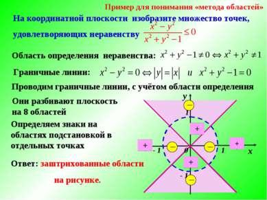 Граничные линии: Они разбивают плоскость на 8 областей - 1 - 1 1 1 х у 0 На к...
