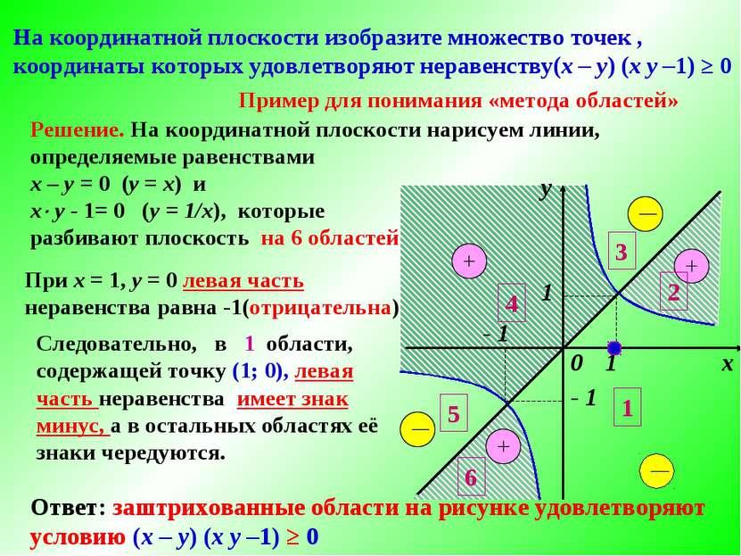 Решение. На координатной плоскости нарисуем линии, определяемые равенствами х...
