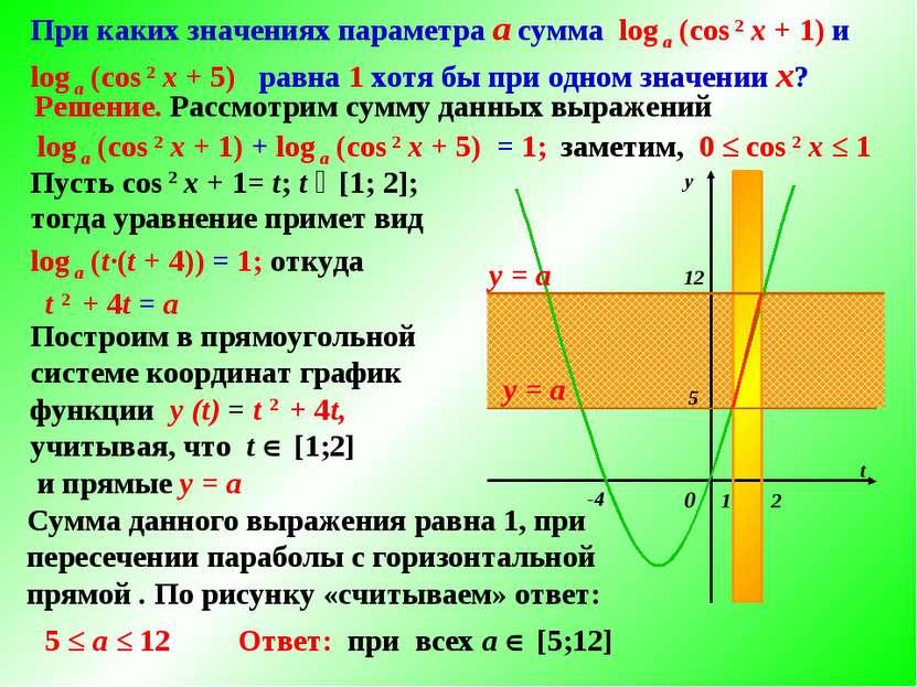 Решение. Рассмотрим сумму данных выражений t у 0 5 12 Сумма данного выражения...
