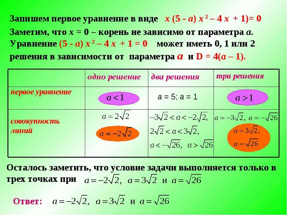 Запишем первое уравнение в виде х (5 - а) х 2 – 4 х + 1)= 0 Заметим, что х = ...