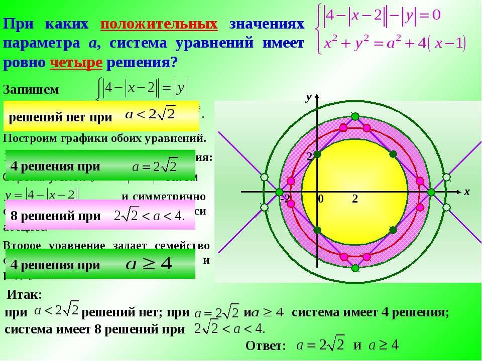 При каких положительных значениях параметра а, система уравнений имеет ровно ...