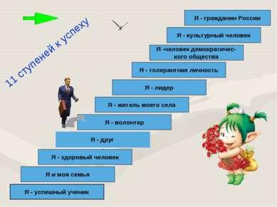 11 ступеней к успеху Я - успешный ученик Я и моя семья Я - здоровый человек Я...