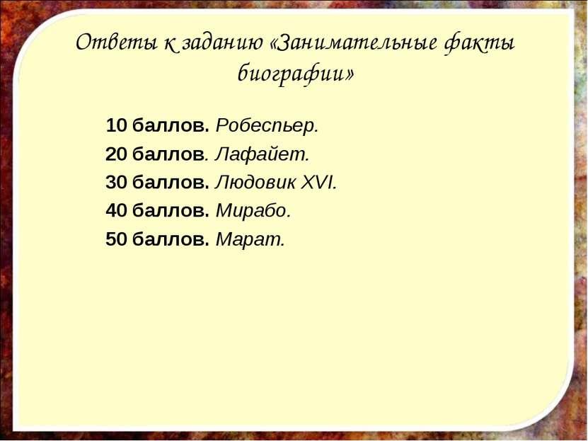 Ответы к заданию «Занимательные факты биографии» 10 баллов. Робеспьер. 20 бал...