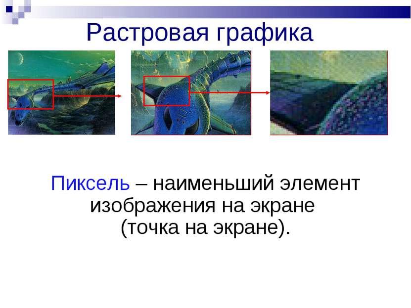 Растровая графика Пиксель – наименьший элемент изображения на экране (точка н...