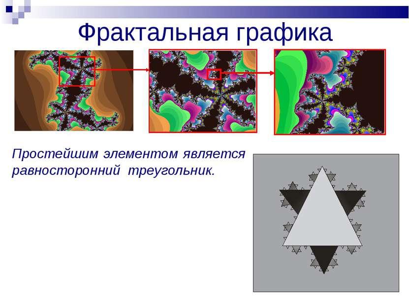 Фрактальная графика Простейшим элементом является равносторонний треугольник.