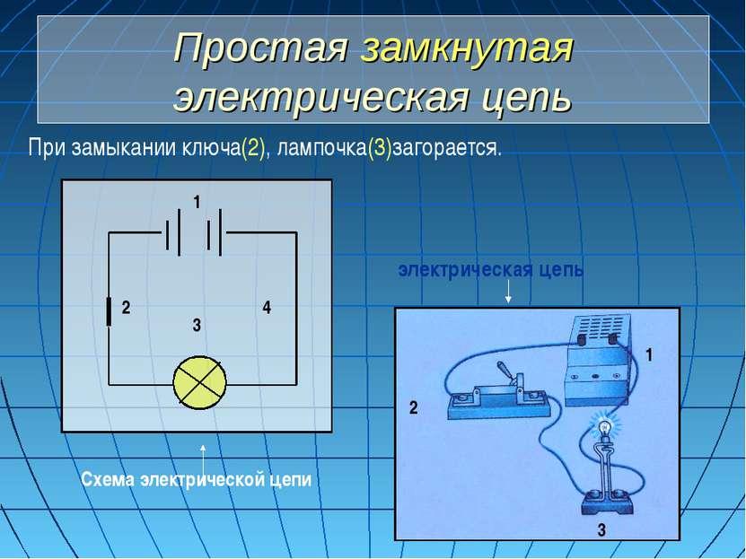 Простая замкнутая электрическая цепь При замыкании ключа(2), лампочка(3)загор...