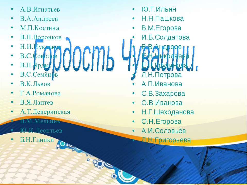 А.В.Игнатьев В.А.Андреев М.П.Костина В.П.Воронков Н.И.Пуклаков В.С.Соколов В....
