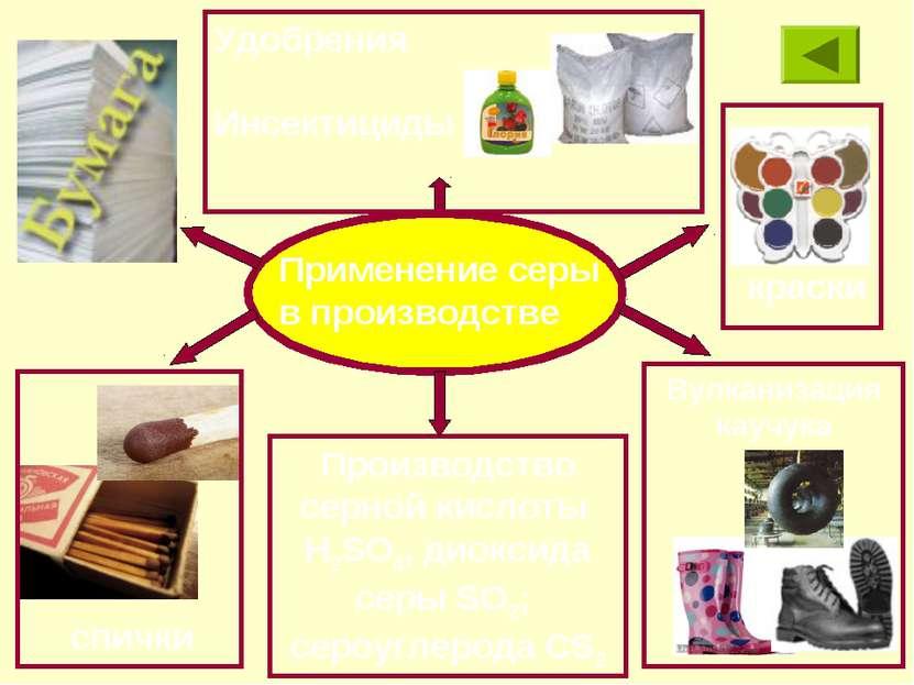 Применение серы в производстве Производство серной кислоты H2SO4, диоксида се...