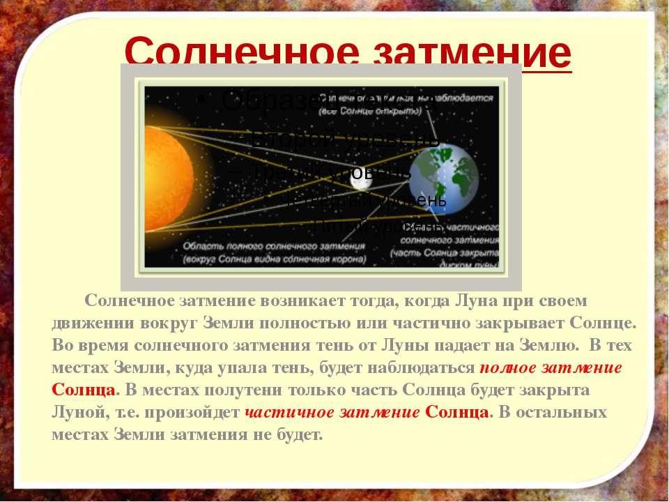 Солнечное затмение Солнечное затмение возникает тогда, когда Луна при своем д...