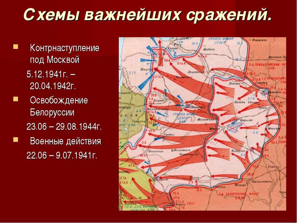 Схемы важнейших сражений. Контрнаступление под Москвой 5.12.1941г. – 20.04.19...