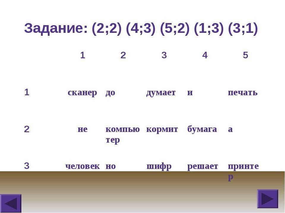 Задание: (2;2) (4;3) (5;2) (1;3) (3;1) 1 2 3 4 5 1 сканер до думает и печать ...