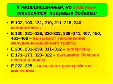 Е 102, 103, 131, 210, 211–215, 240 – канцерогены; Е 130, 221–226, 320-322, 33...