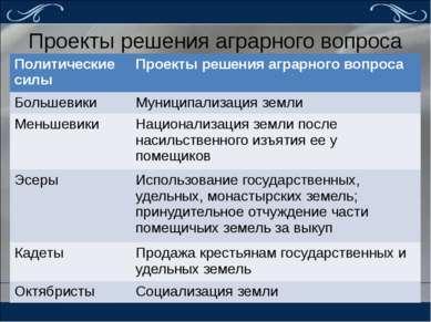 Проекты решения аграрного вопроса Политические силы Проекты решения аграрного...