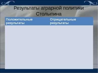 Результаты аграрной политики Столыпина Положительные результаты Отрицательные...