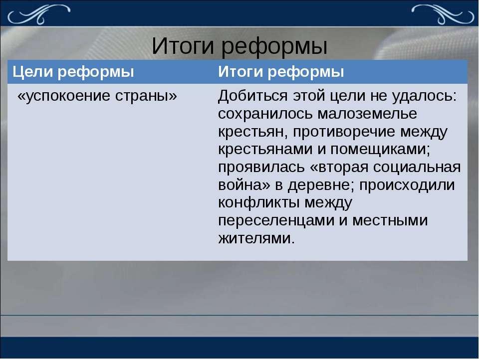 Итоги реформы Цели реформы Итоги реформы «успокоение страны» Добиться этой це...