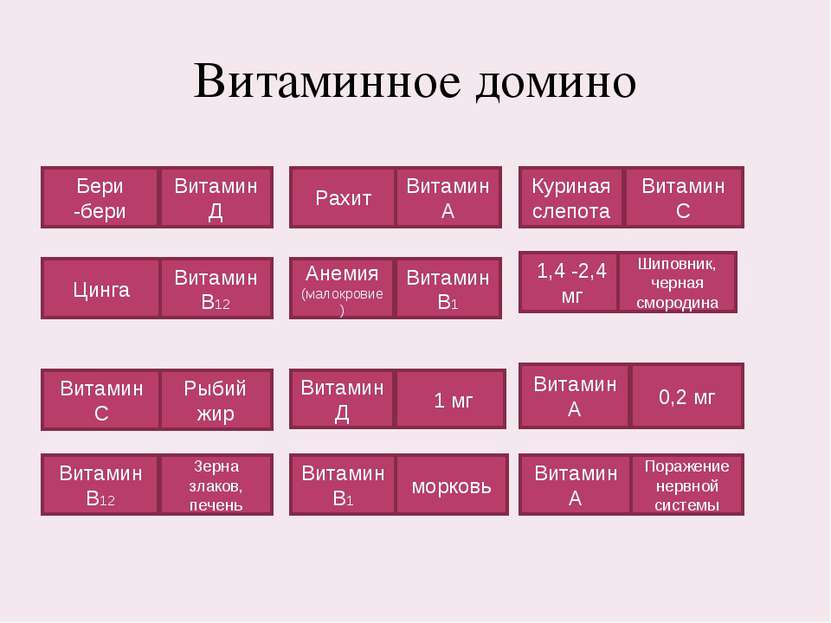 Витаминное домино Бери -бери Витамин Д Рахит Анемия (малокровие) Витамин В12 ...