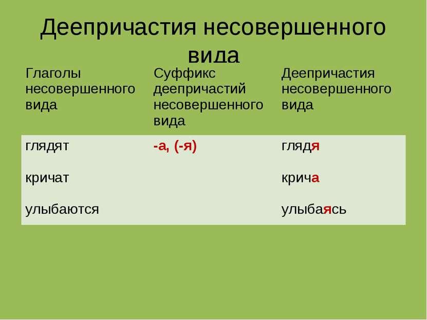 Деепричастия несовершенного вида Глаголы несовершенного вида Суффикс дееприча...