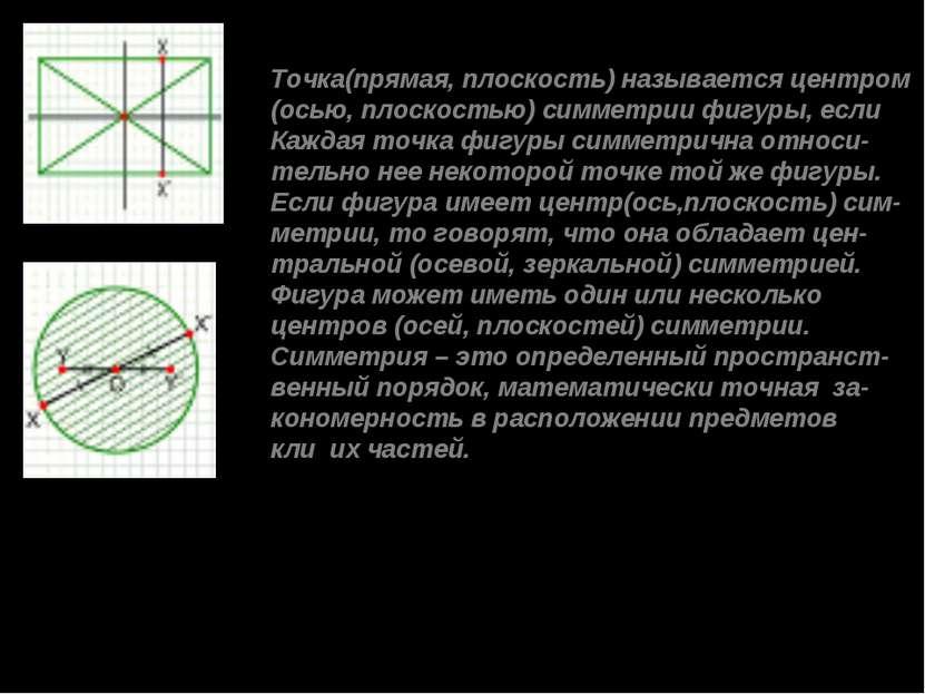 Точка(прямая, плоскость) называется центром (осью, плоскостью) симметрии фигу...
