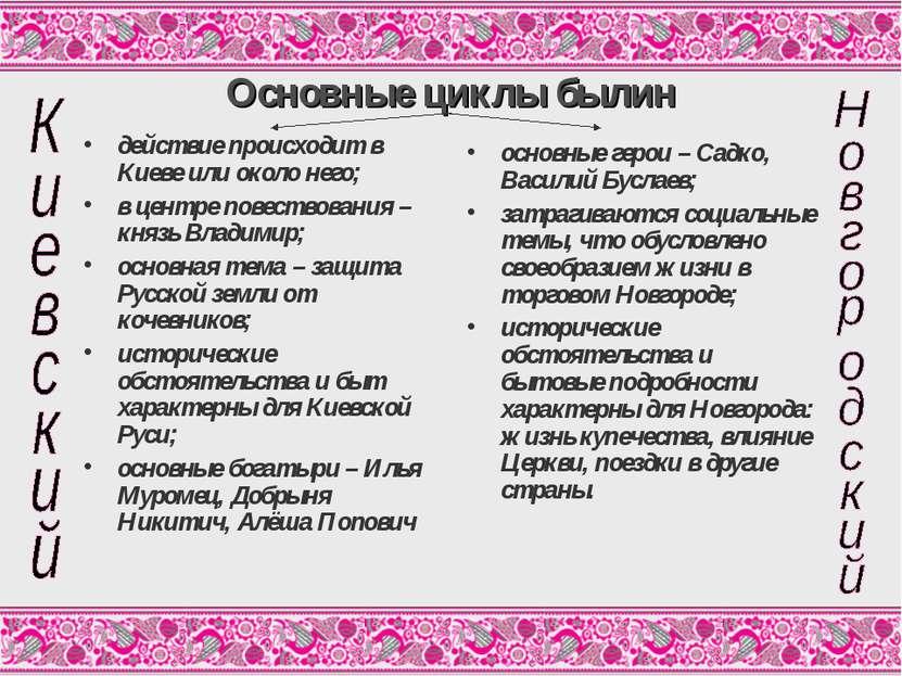 Основные циклы былин действие происходит в Киеве или около него; в центре пов...