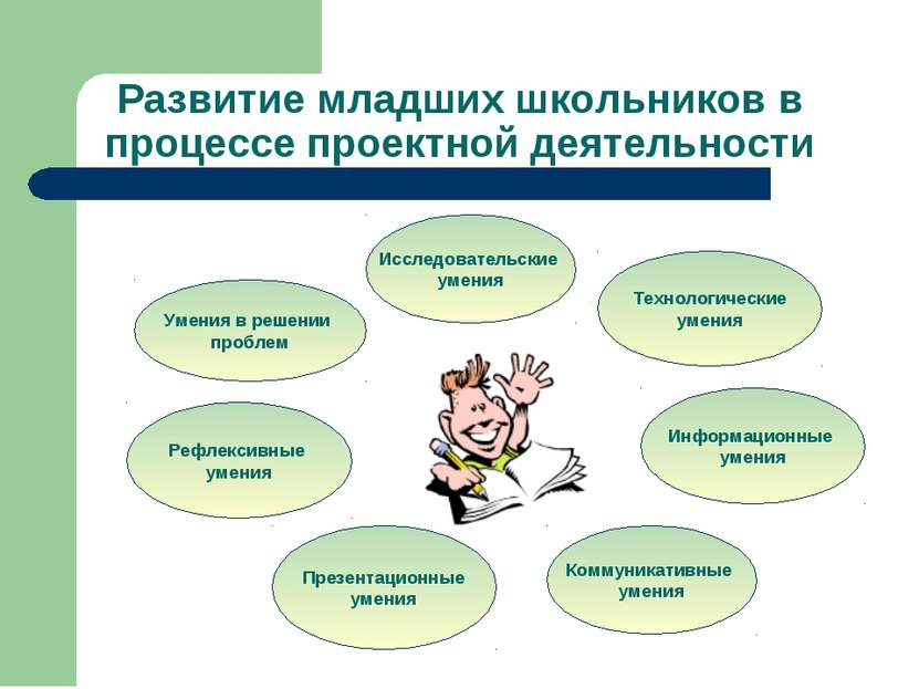 Развитие младших школьников в процессе проектной деятельности Исследовательск...