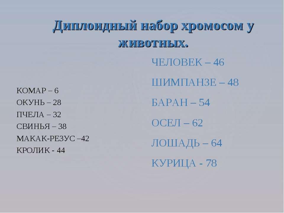КОМАР – 6 ОКУНЬ – 28 ПЧЕЛА – 32 СВИНЬЯ – 38 МАКАК-РЕЗУС –42 КРОЛИК - 44 Дипло...