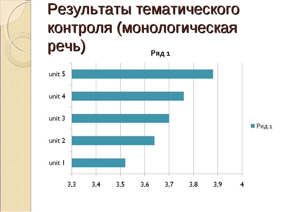 Результаты тематического контроля (монологическая речь)