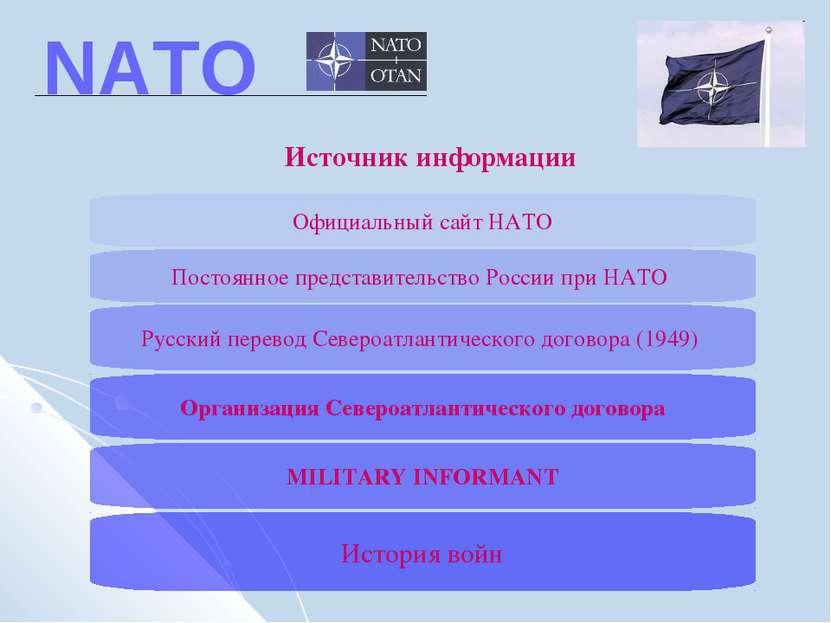 Организация Североатлантического договора История войн Официальный сайт НАТО ...