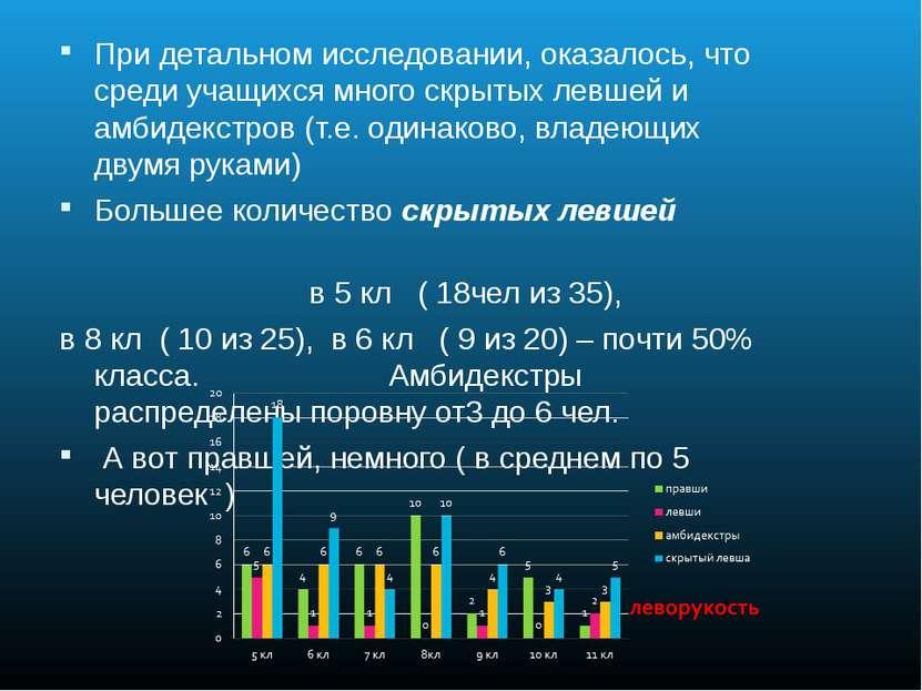 При детальном исследовании, оказалось, что среди учащихся много скрытых левше...