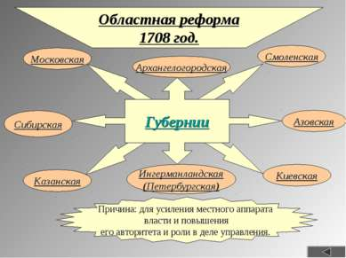 Областная реформа 1708 год. Сибирская Причина: для усиления местного аппарата...