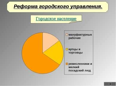 Реформа городского управления. Городское население